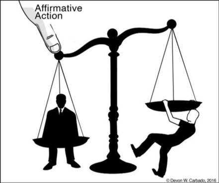 an introduction to the affirmative action in current society Introduction affirmative action is one of the most highly contested policies in us under current supreme court landmark law cases & american society.